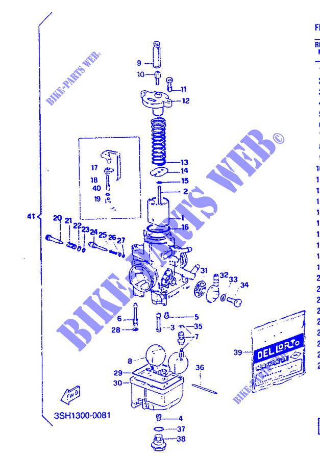 carburateur tdr 999 yamaha moto tdr125 125 1991 europe pices dtaches d 39 origine yamaha. Black Bedroom Furniture Sets. Home Design Ideas